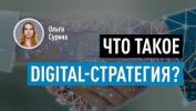 Что такое digital стратегия? Роль диджитал стратегии в стратегии бизнеса и бренда. Ольга Сурина