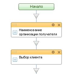 Редактирование шаблона бизнес-процесса2.png