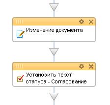 Редактирование шаблона бизнес-процесса4.png