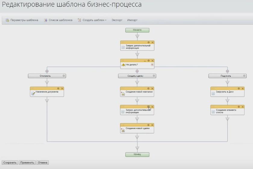 Редактирование шаблона БП в Битрикс24