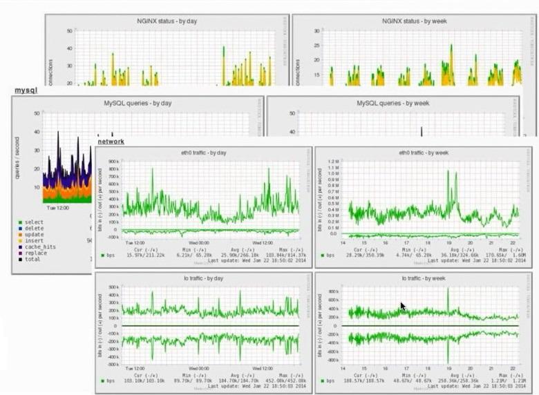 Битрикс - Управление масштабированием