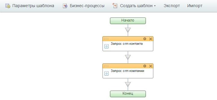 8+obshchiy+vid+protsessov.jpg