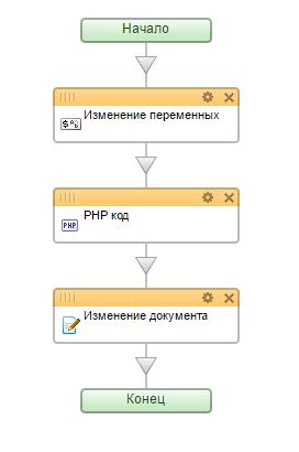 Схема БП