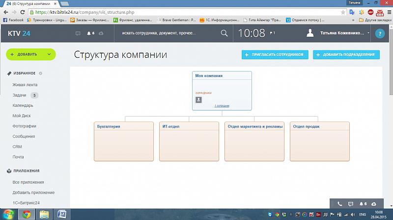 Битрикс24 добавить сотрудника пароль битрикс24